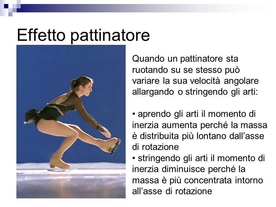 Effetto pattinatore Quando un pattinatore sta ruotando su se stesso può variare la sua velocità angolare allargando o stringendo gli arti: aprendo gli