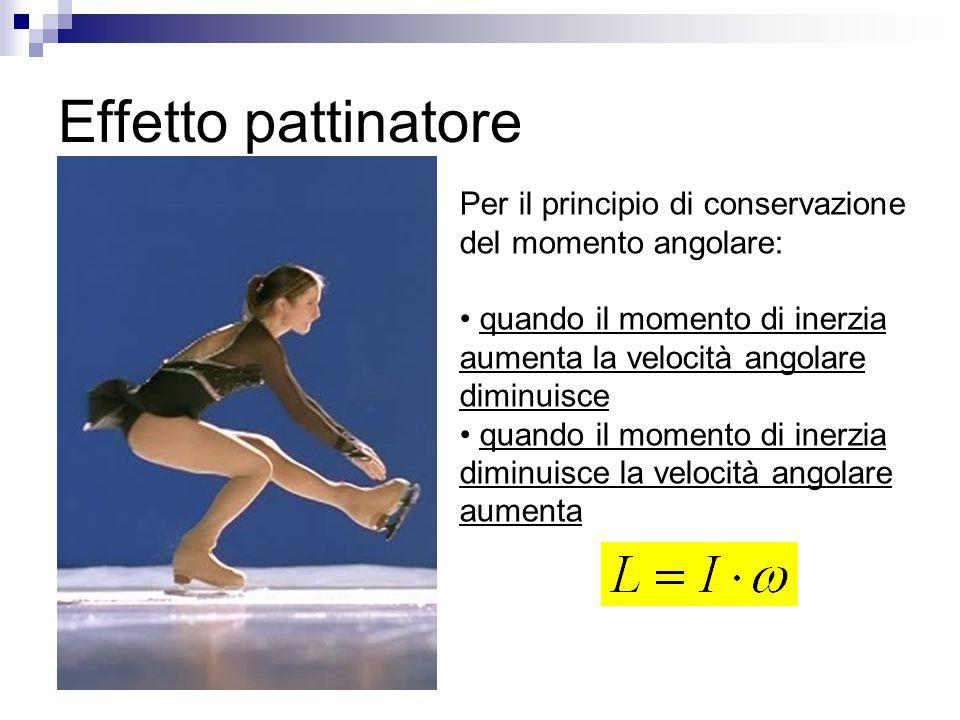 Effetto pattinatore Per il principio di conservazione del momento angolare: quando il momento di inerzia aumenta la velocità angolare diminuisce quand