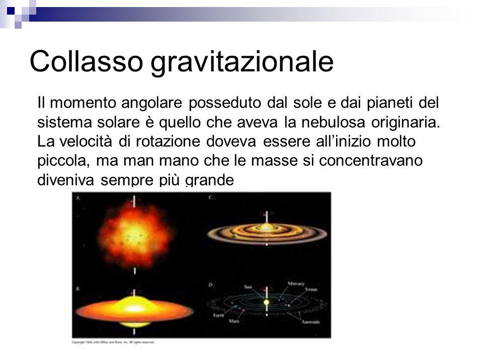 Collasso gravitazionale Il momento angolare posseduto dal sole e dai pianeti del sistema solare è quello che aveva la nebulosa originaria. La velocità