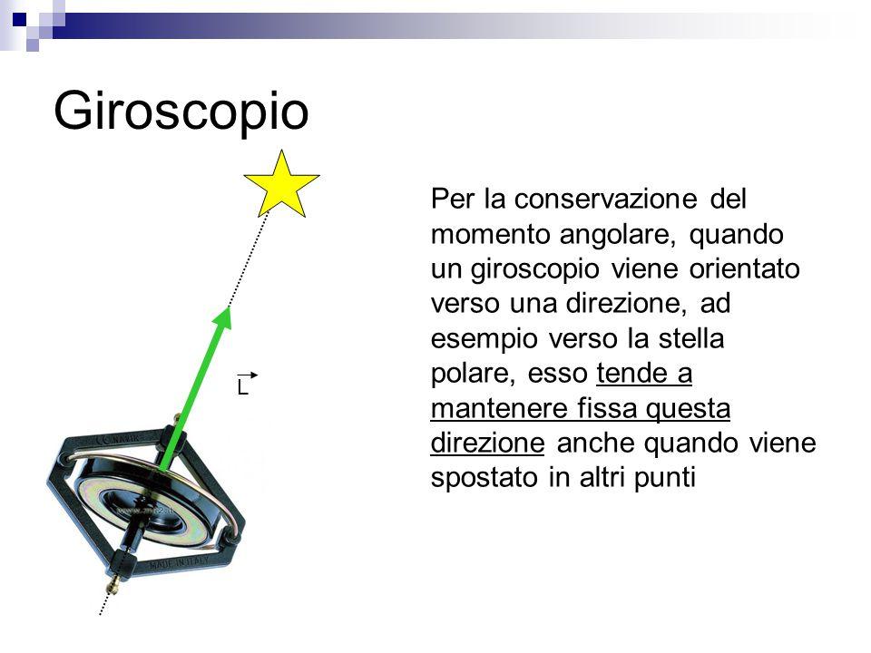 Giroscopio Per la conservazione del momento angolare, quando un giroscopio viene orientato verso una direzione, ad esempio verso la stella polare, ess
