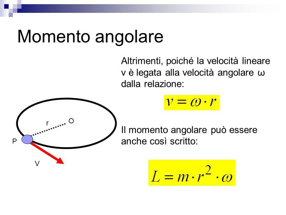 Moto traslatorio e rotatorio Il momento angolare complessivo del corpo può essere separato in due componenti: Momento angolare del punto materiale, dovuto al moto traslatorio rispetto a un polo O Momento angolare intrinseco, dovuto alla rotazione del corpo rigido intorno all'asse di rotazione