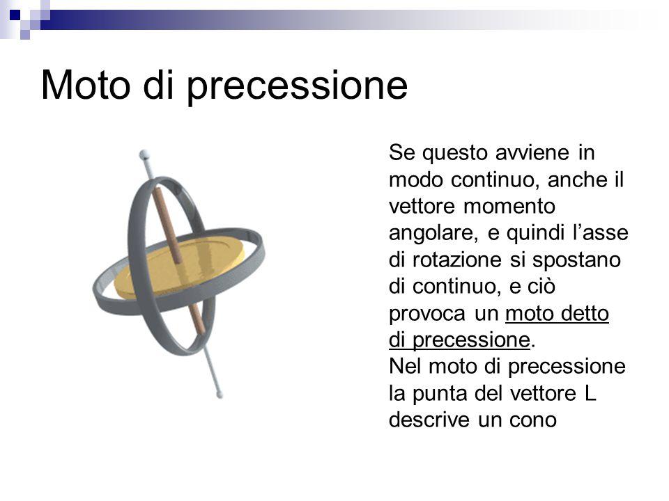 Moto di precessione Se questo avviene in modo continuo, anche il vettore momento angolare, e quindi l'asse di rotazione si spostano di continuo, e ciò
