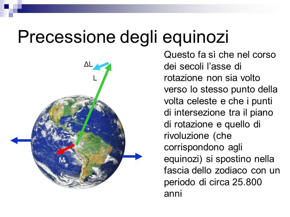 Precessione degli equinozi Questo fa sì che nel corso dei secoli l'asse di rotazione non sia volto verso lo stesso punto della volta celeste e che i p