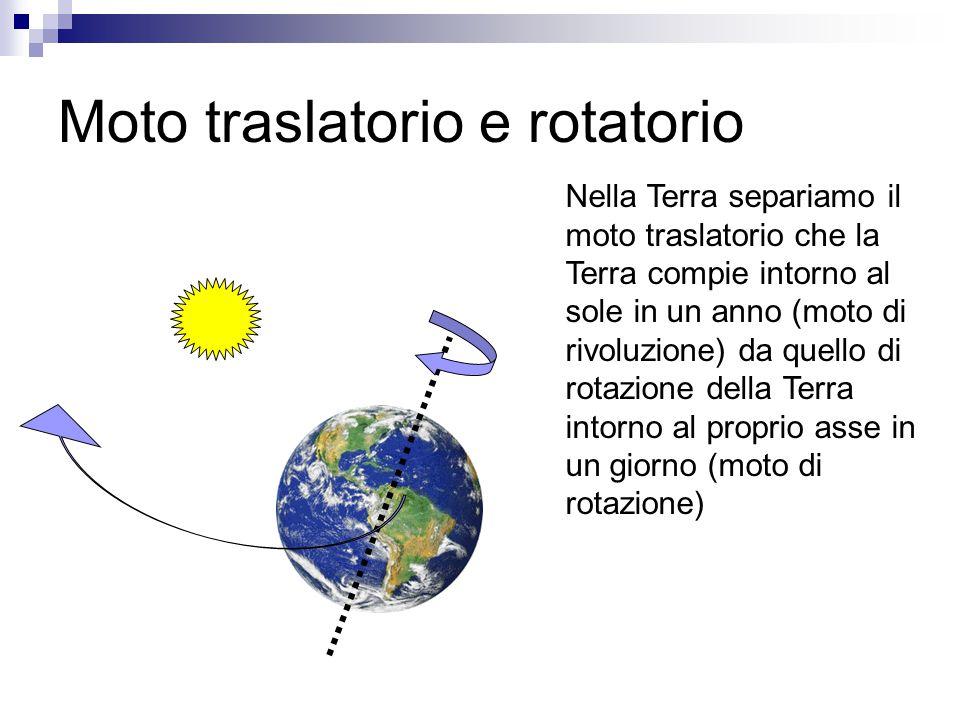 Moto traslatorio e rotatorio Nella Terra separiamo il moto traslatorio che la Terra compie intorno al sole in un anno (moto di rivoluzione) da quello