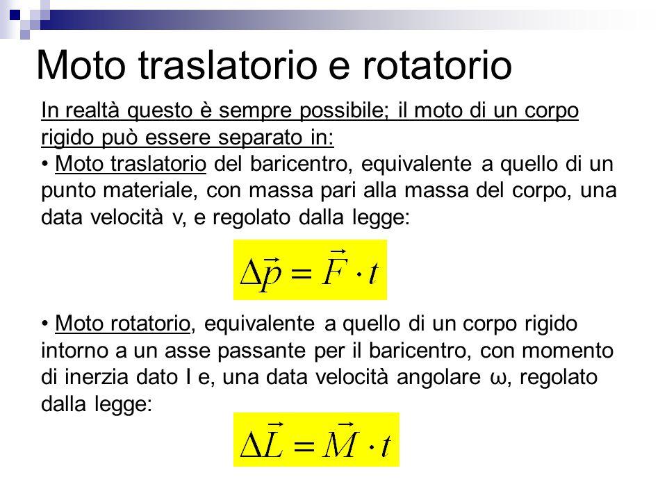 Moto traslatorio e rotatorio In realtà questo è sempre possibile; il moto di un corpo rigido può essere separato in: Moto traslatorio del baricentro,