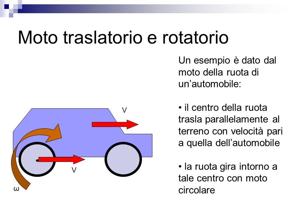 Moto traslatorio e rotatorio Un esempio è dato dal moto della ruota di un'automobile: il centro della ruota trasla parallelamente al terreno con veloc