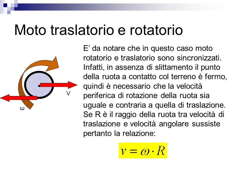 Moto traslatorio e rotatorio E' da notare che in questo caso moto rotatorio e traslatorio sono sincronizzati. Infatti, in assenza di slittamento il pu