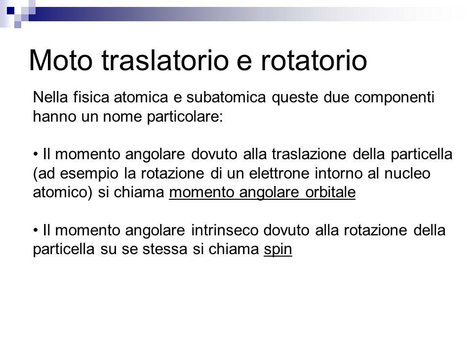 Moto traslatorio e rotatorio Nella fisica atomica e subatomica queste due componenti hanno un nome particolare: Il momento angolare dovuto alla trasla