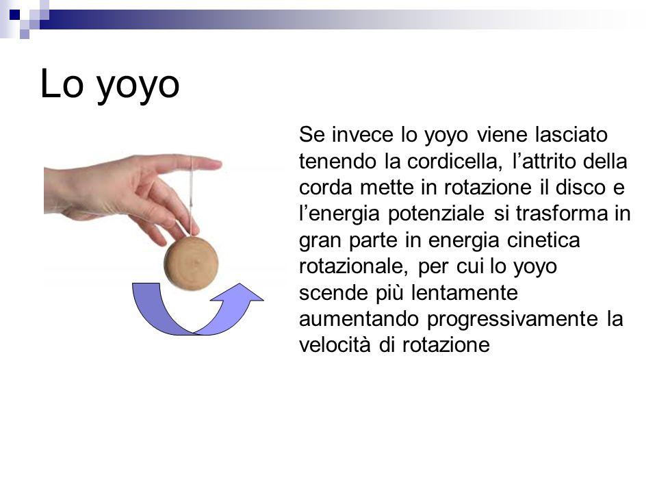 Lo yoyo Se invece lo yoyo viene lasciato tenendo la cordicella, l'attrito della corda mette in rotazione il disco e l'energia potenziale si trasforma