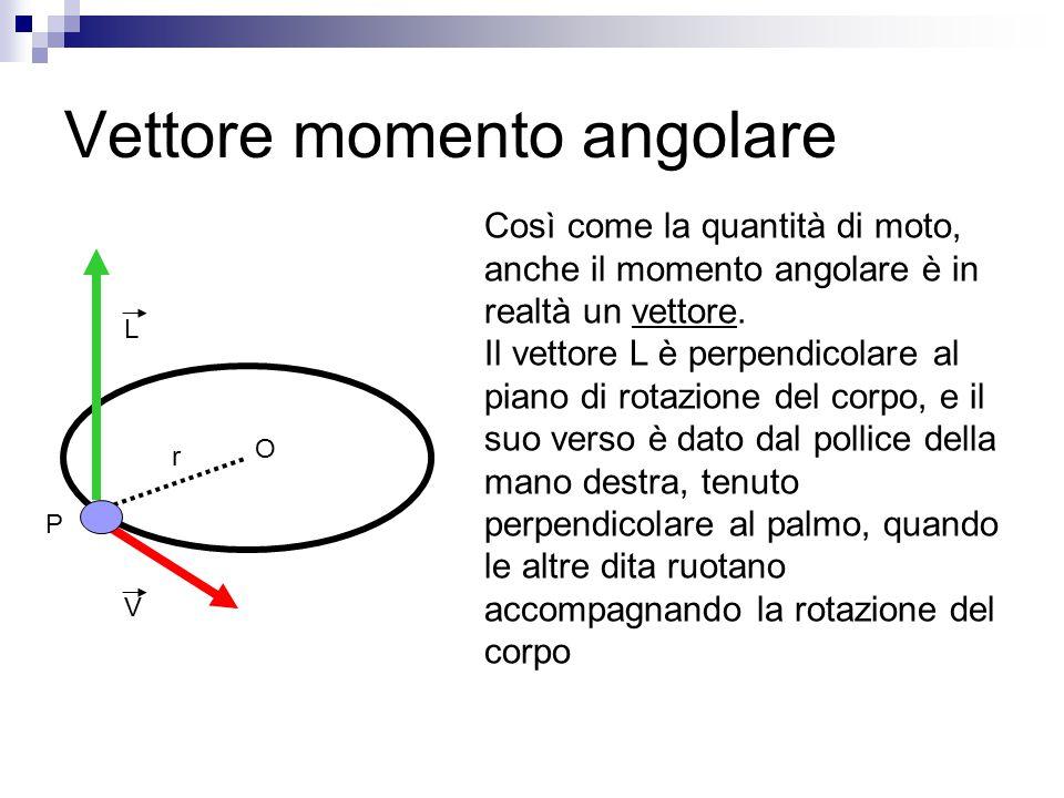 Vettore momento angolare Così come la quantità di moto, anche il momento angolare è in realtà un vettore. Il vettore L è perpendicolare al piano di ro
