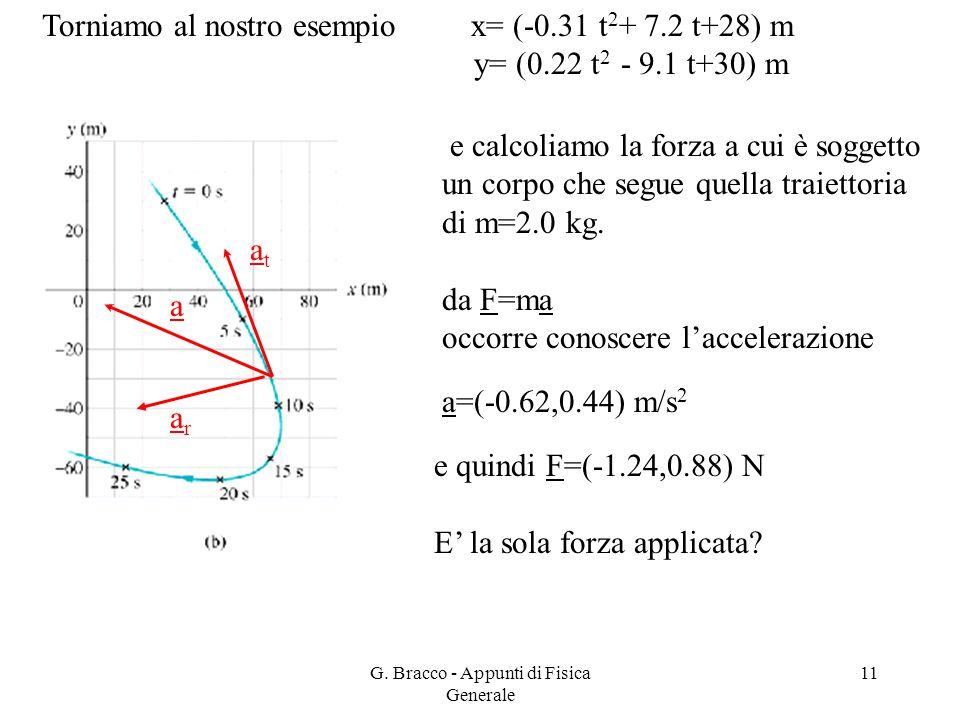 G. Bracco - Appunti di Fisica Generale 11 e calcoliamo la forza a cui è soggetto un corpo che segue quella traiettoria di m=2.0 kg. da F=ma occorre co