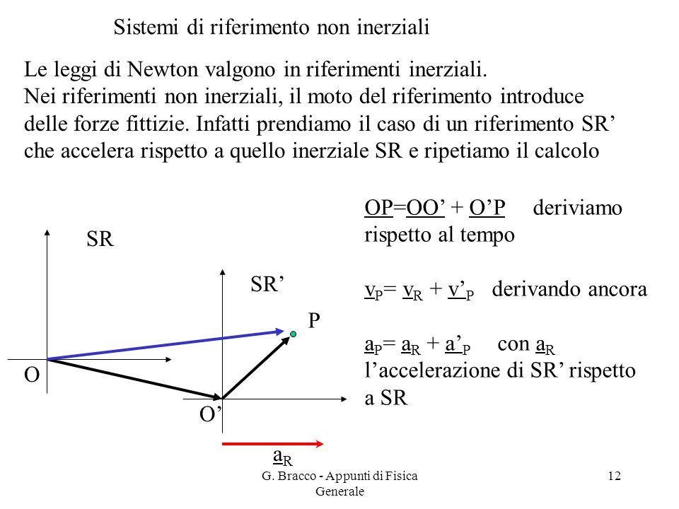 G. Bracco - Appunti di Fisica Generale 12 Sistemi di riferimento non inerziali Le leggi di Newton valgono in riferimenti inerziali. Nei riferimenti no
