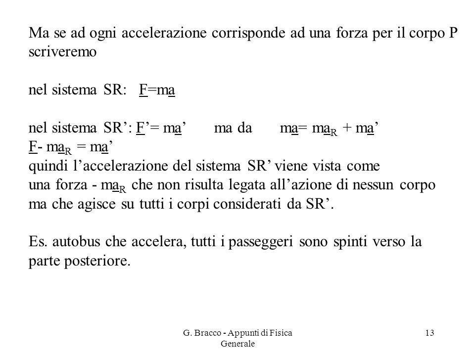 G. Bracco - Appunti di Fisica Generale 13 Ma se ad ogni accelerazione corrisponde ad una forza per il corpo P scriveremo nel sistema SR: F=ma nel sist