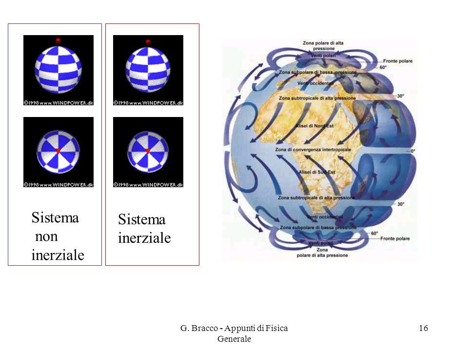 G. Bracco - Appunti di Fisica Generale 16 Sistema non inerziale Sistema inerziale
