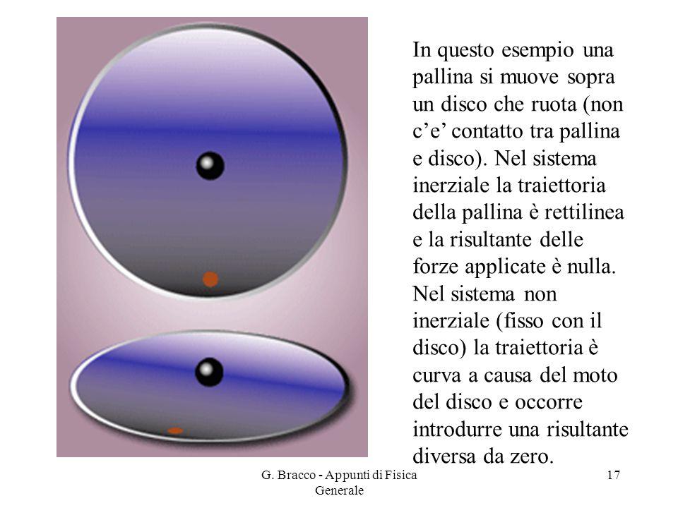 G. Bracco - Appunti di Fisica Generale 17 In questo esempio una pallina si muove sopra un disco che ruota (non c'e' contatto tra pallina e disco). Nel