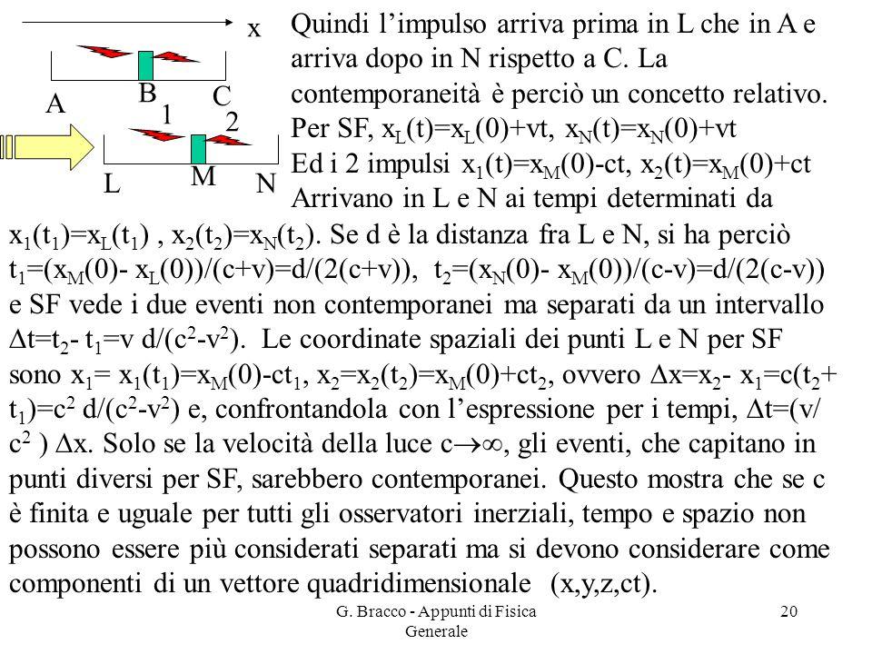 G. Bracco - Appunti di Fisica Generale 20 B C M N A L Quindi l'impulso arriva prima in L che in A e arriva dopo in N rispetto a C. La contemporaneità