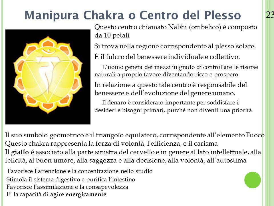 23/08/12 Manipura Chakra o Centro del Plesso Questo centro chiamato Nabhi (ombelico) è composto da 10 petali Si trova nella regione corrispondente al