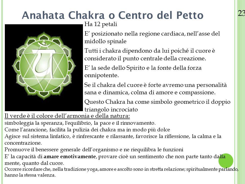 23/08/12 Anahata Chakra o Centro del Petto Ha 12 petali E' posizionato nella regione cardiaca, nell'asse del midollo spinale Tutti i chakra dipendono