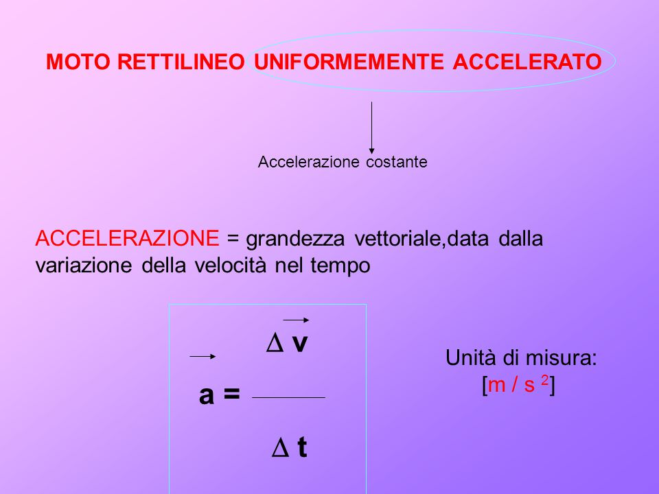 MOTO RETTILINEO UNIFORMEMENTE ACCELERATO Accelerazione costante ACCELERAZIONE = grandezza vettoriale,data dalla variazione della velocità nel tempo  v a =  t Unità di misura: [m / s 2 ]