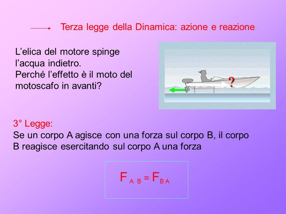 Terza legge della Dinamica: azione e reazione L'elica del motore spinge l'acqua indietro.