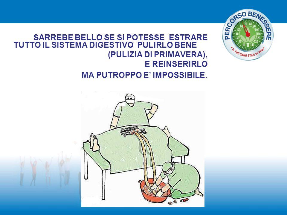 SARREBE BELLO SE SI POTESSE ESTRARE TUTTO IL SISTEMA DIGESTIVO PULIRLO BENE (PULIZIA DI PRIMAVERA), E REINSERIRLO MA PUTROPPO E' IMPOSSIBILE.