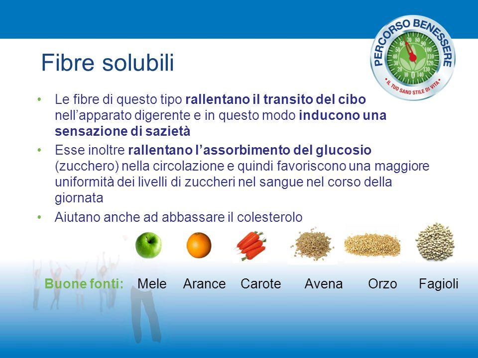 Fibre solubili Le fibre di questo tipo rallentano il transito del cibo nell'apparato digerente e in questo modo inducono una sensazione di sazietà Ess