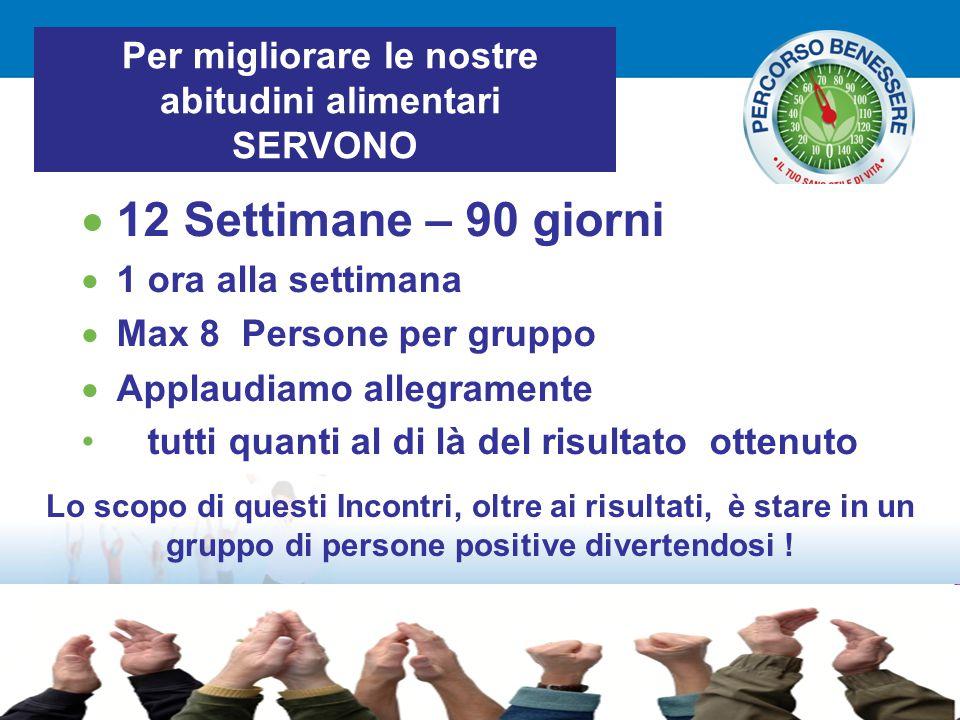  12 Settimane – 90 giorni  1 ora alla settimana  Max 8 Persone per gruppo  Applaudiamo allegramente tutti quanti al di là del risultato ottenuto P