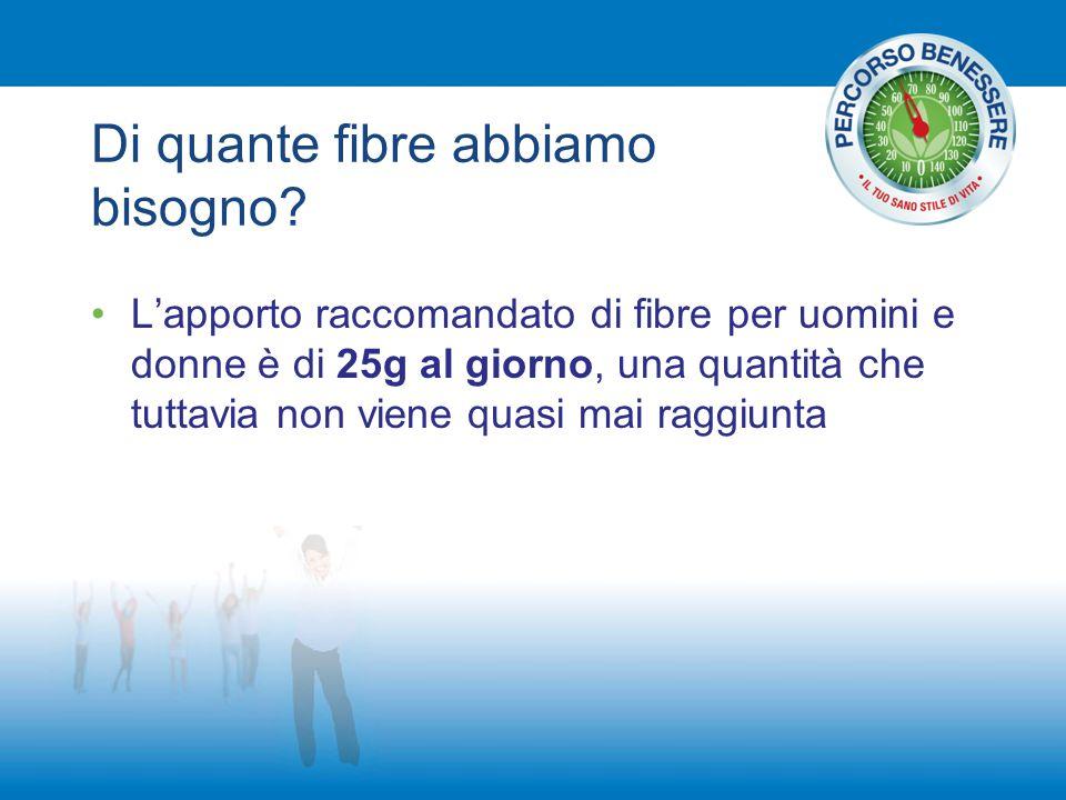 Di quante fibre abbiamo bisogno? L'apporto raccomandato di fibre per uomini e donne è di 25g al giorno, una quantità che tuttavia non viene quasi mai