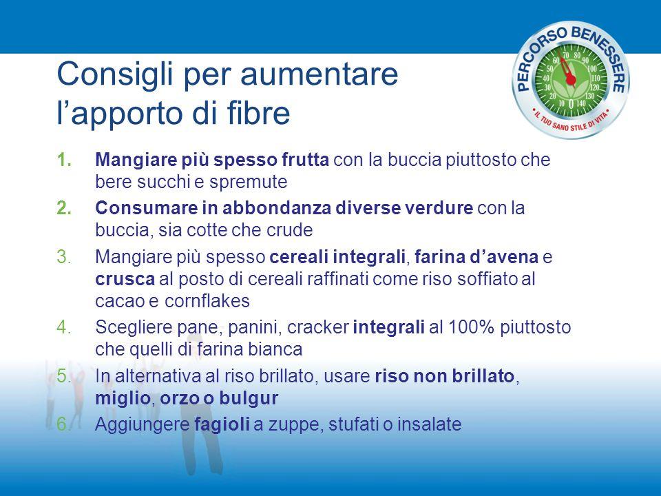 Consigli per aumentare l'apporto di fibre 1.Mangiare più spesso frutta con la buccia piuttosto che bere succhi e spremute 2.Consumare in abbondanza di