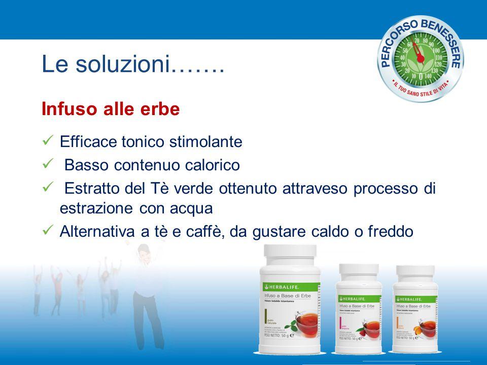 Le soluzioni……. Infuso alle erbe Efficace tonico stimolante Basso contenuo calorico Estratto del Tè verde ottenuto attraveso processo di estrazione co