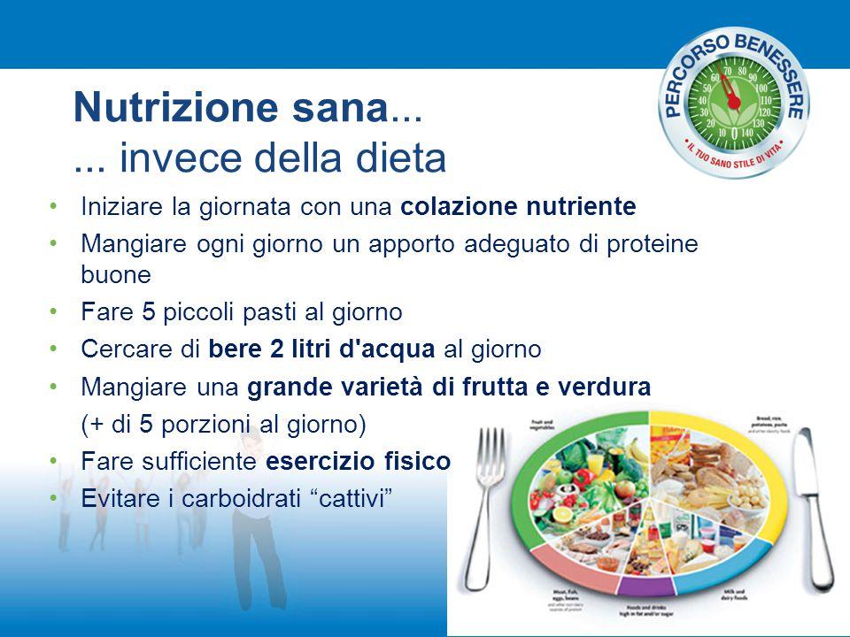 Nutrizione sana...... invece della dieta Iniziare la giornata con una colazione nutriente Mangiare ogni giorno un apporto adeguato di proteine buone F
