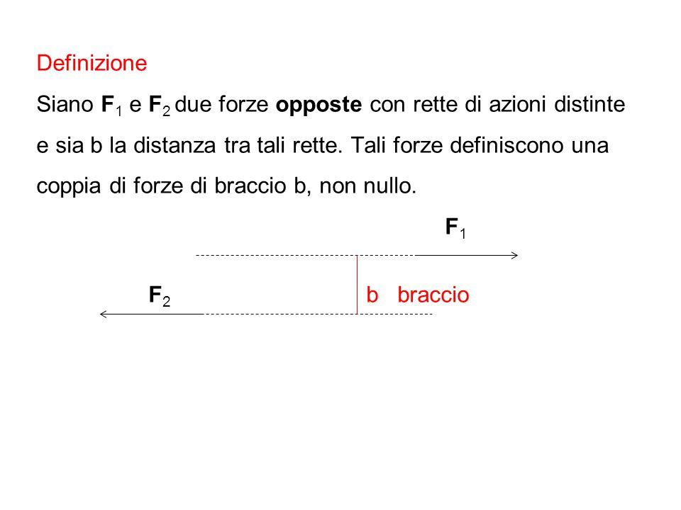 Definizione Siano F 1 e F 2 due forze opposte con rette di azioni distinte e sia b la distanza tra tali rette. Tali forze definiscono una coppia di fo