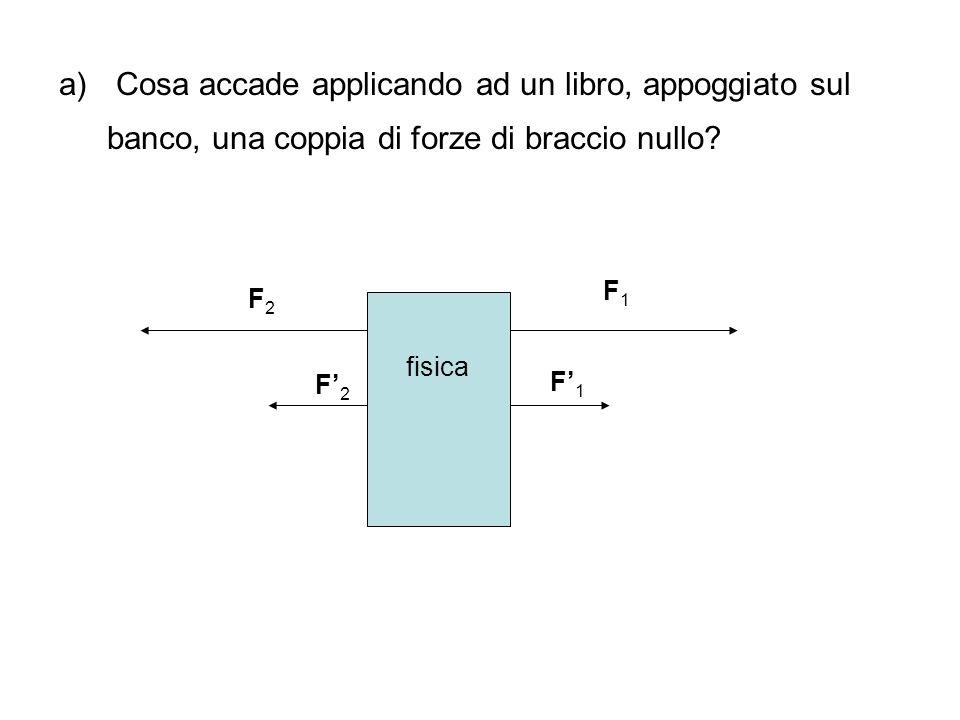 a) Cosa accade applicando ad un libro, appoggiato sul banco, una coppia di forze di braccio nullo? fisica F1F1 F' 1 F2F2 F' 2