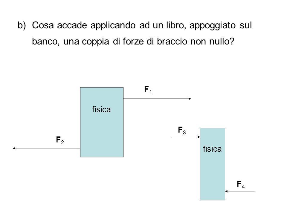 b)Cosa accade applicando ad un libro, appoggiato sul banco, una coppia di forze di braccio non nullo.