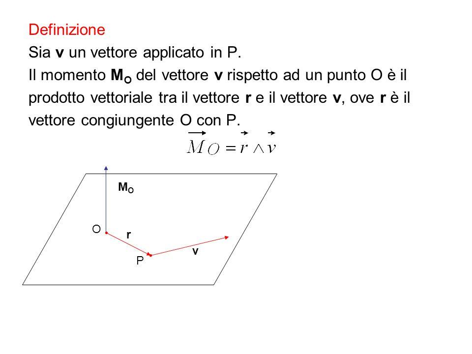 Definizione Sia v un vettore applicato in P. Il momento M O del vettore v rispetto ad un punto O è il prodotto vettoriale tra il vettore r e il vettor