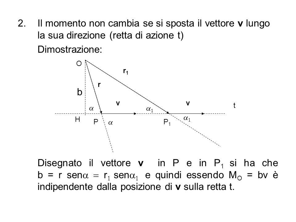 2.Il momento non cambia se si sposta il vettore v lungo la sua direzione (retta di azione t) Dimostrazione: b Disegnato il vettore v in P e in P 1 si ha che b = r sen  r  sen   e quindi essendo M O = bv è indipendente dalla posizione di v sulla retta t.