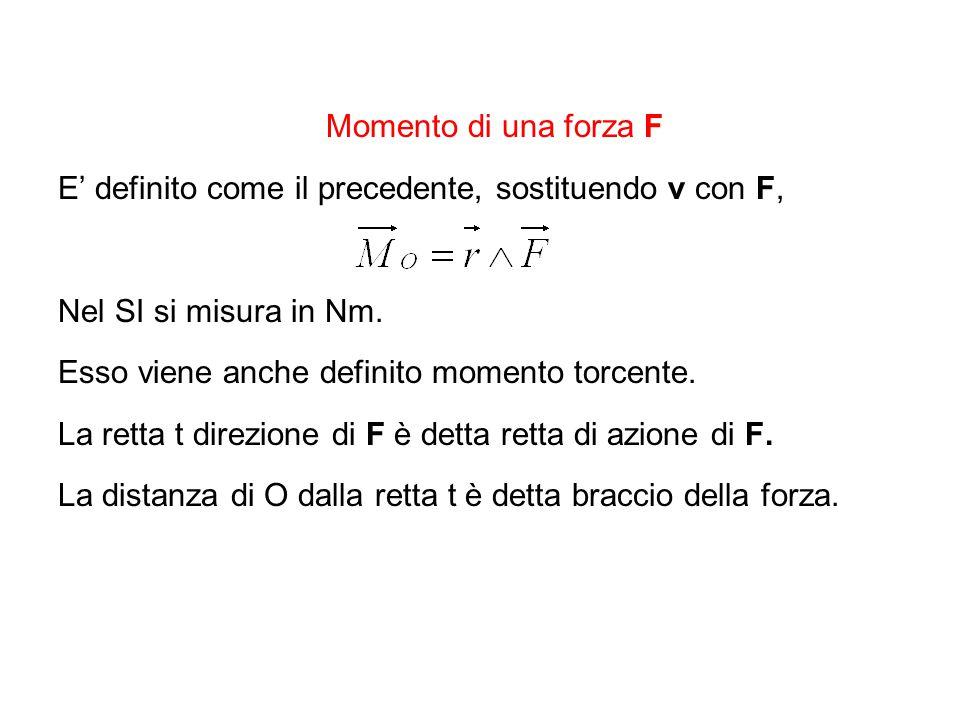 Momento di una forza F E' definito come il precedente, sostituendo v con F, Nel SI si misura in Nm. Esso viene anche definito momento torcente. La ret