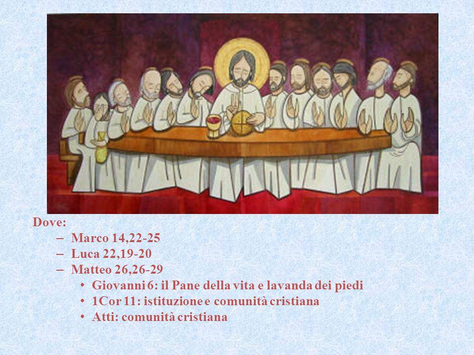 Gesù istituisce l'Eucaristia Contesto: Alla fine della vita terrena di Gesù Durante la cena della Pasqua ebraica Prima del tradimento di Giuda Prima della Passione, morte e Resurrezione