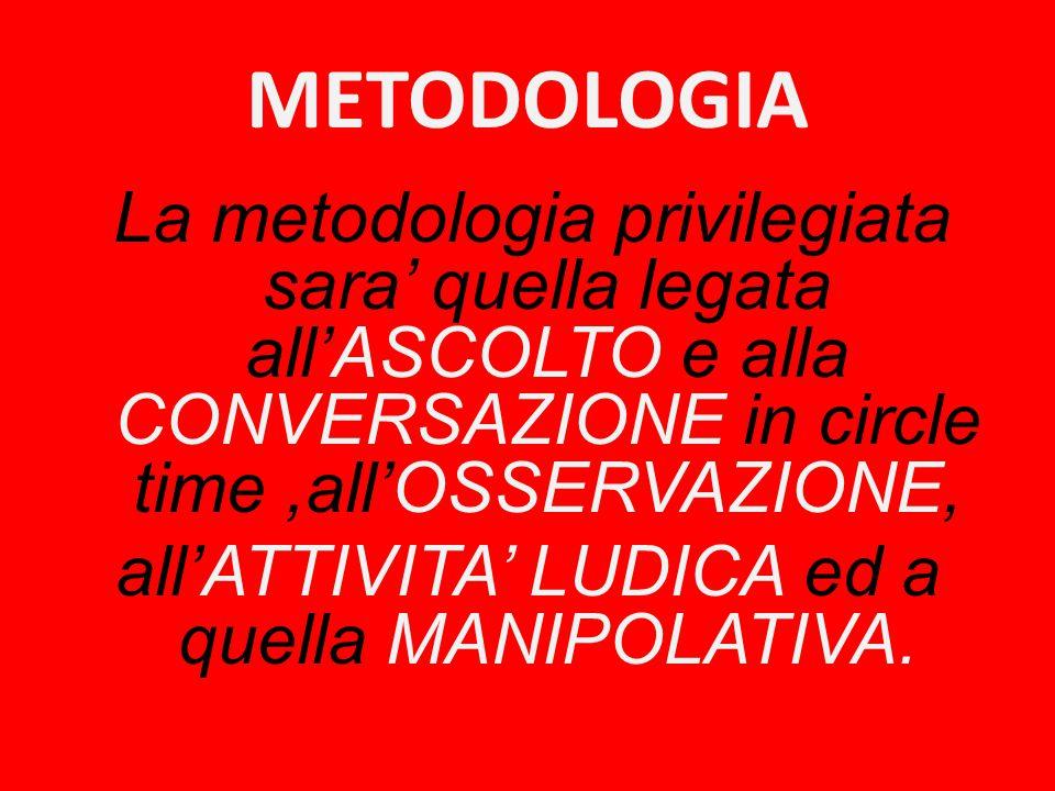METODOLOGIA La metodologia privilegiata sara' quella legata all'ASCOLTO e alla CONVERSAZIONE in circle time,all'OSSERVAZIONE, all'ATTIVITA' LUDICA ed a quella MANIPOLATIVA.