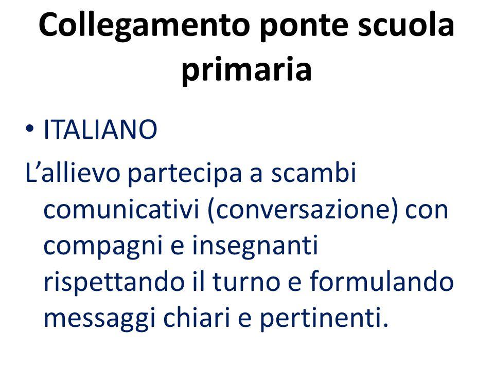 Collegamento ponte scuola primaria ITALIANO L'allievo partecipa a scambi comunicativi (conversazione) con compagni e insegnanti rispettando il turno e formulando messaggi chiari e pertinenti.