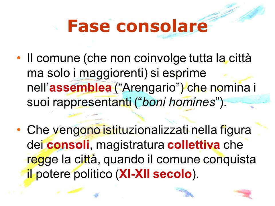Fase consolare Il comune (che non coinvolge tutta la città ma solo i maggiorenti) si esprime nell'assemblea ( Arengario ) che nomina i suoi rappresentanti ( boni homines ).