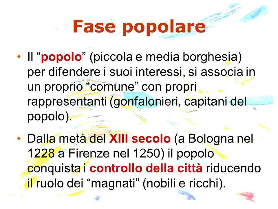 Fase popolare Il popolo (piccola e media borghesia) per difendere i suoi interessi, si associa in un proprio comune con propri rappresentanti (gonfalonieri, capitani del popolo).