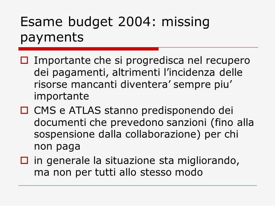 Crediti delle agenzie Attualmente i surplus di bilancio portano nel caso di CMS ed Atlas a un ricalcolo a posteriori dei contributi delle FA  in questo modo si evidenziano in molti casi dei crediti che finora ci si e' limitati a propagare senza che venissero scontati dai contributi futuri LHCb (che aveva accumulato un grosso credito) e Alice sostanzialmente non calcolava nemmeno i crediti SG aveva chiesto all'RRB che affrontasse la questione, ma nulla era stato fatto SG ha quindi proposto che eventuali surplus vengano conteggiati come disponibilita' di budget iniziale futura
