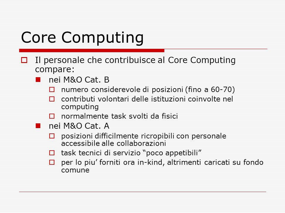 Core Computing  Il personale che contribuisce al Core Computing compare: nei M&O Cat.