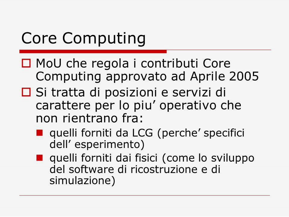 Core Computing  MoU che regola i contributi Core Computing approvato ad Aprile 2005  Si tratta di posizioni e servizi di carattere per lo piu' operativo che non rientrano fra: quelli forniti da LCG (perche' specifici dell' esperimento) quelli forniti dai fisici (come lo sviluppo del software di ricostruzione e di simulazione)