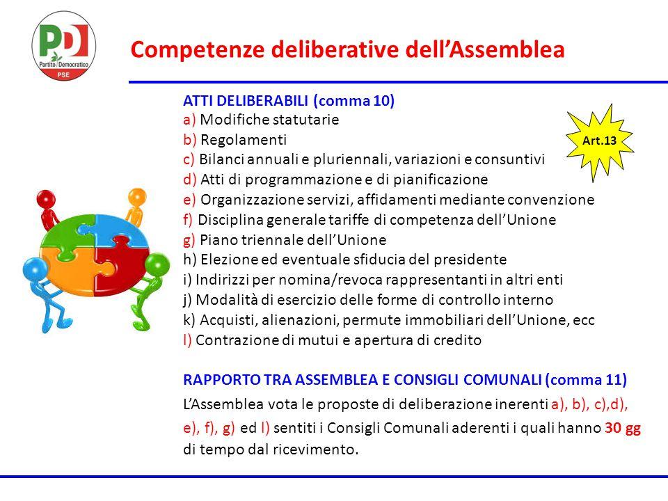 Competenze deliberative dell'Assemblea ATTI DELIBERABILI (comma 10) a) Modifiche statutarie b) Regolamenti c) Bilanci annuali e pluriennali, variazion
