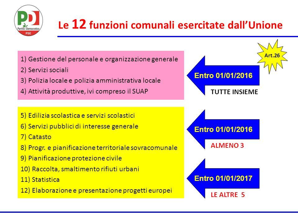Le 12 funzioni comunali esercitate dall'Unione Art.26 1) Gestione del personale e organizzazione generale 2) Servizi sociali 3) Polizia locale e poliz