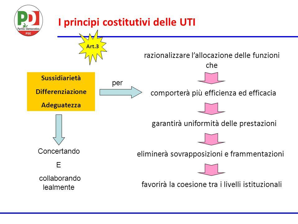 I principi costitutivi delle UTI Sussidiarietà Differenziazione Adeguatezza per razionalizzare l'allocazione delle funzioni che comporterà più efficie