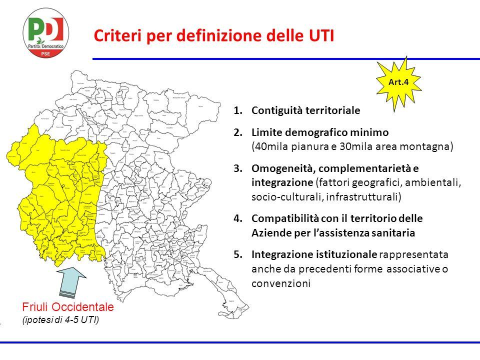 Criteri per definizione delle UTI 1.Contiguità territoriale 2.Limite demografico minimo (40mila pianura e 30mila area montagna) 3.Omogeneità, compleme