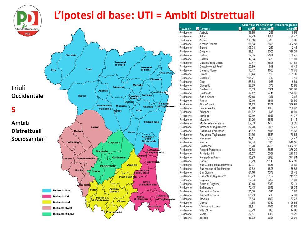 L'ipotesi di base: UTI = Ambiti Distrettuali Friuli Occidentale 5 Ambiti Distrettuali Sociosanitari